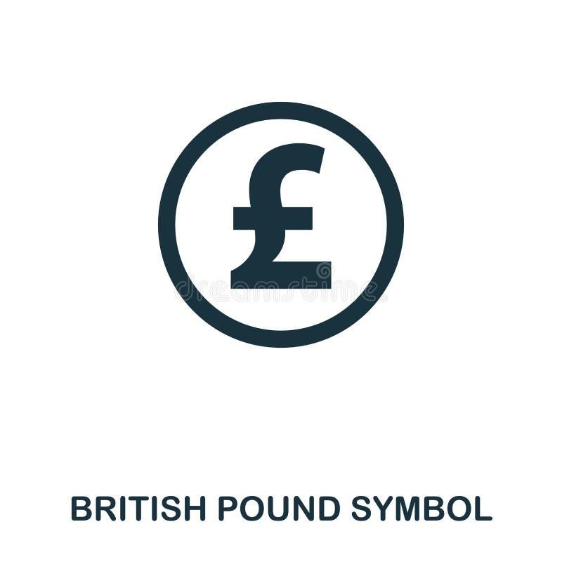 Het Britse pictogram van het Pondsymbool Mobiele app, druk, websitepictogram Het eenvoudige element zingt Zwart-wit Brits Pondsym stock illustratie