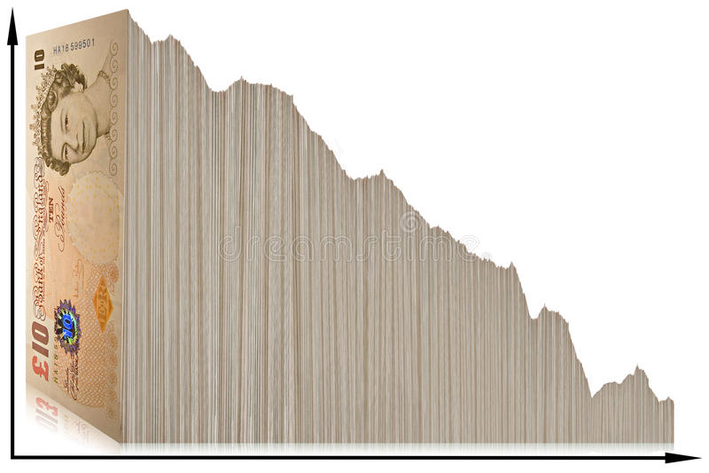 Het Britse Sterling Pound-verminderen stock illustratie