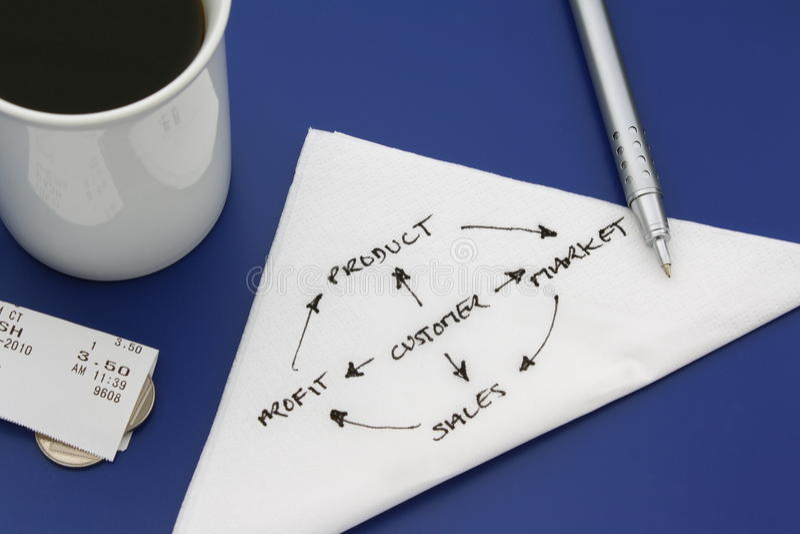 Het Businessplan van  stock afbeelding