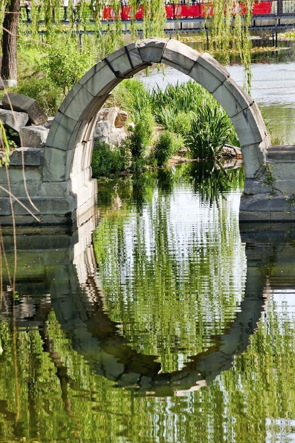 Het Canqiao Geruïneerde Paleis Peking van de Zomer van de Brug Oude stock foto