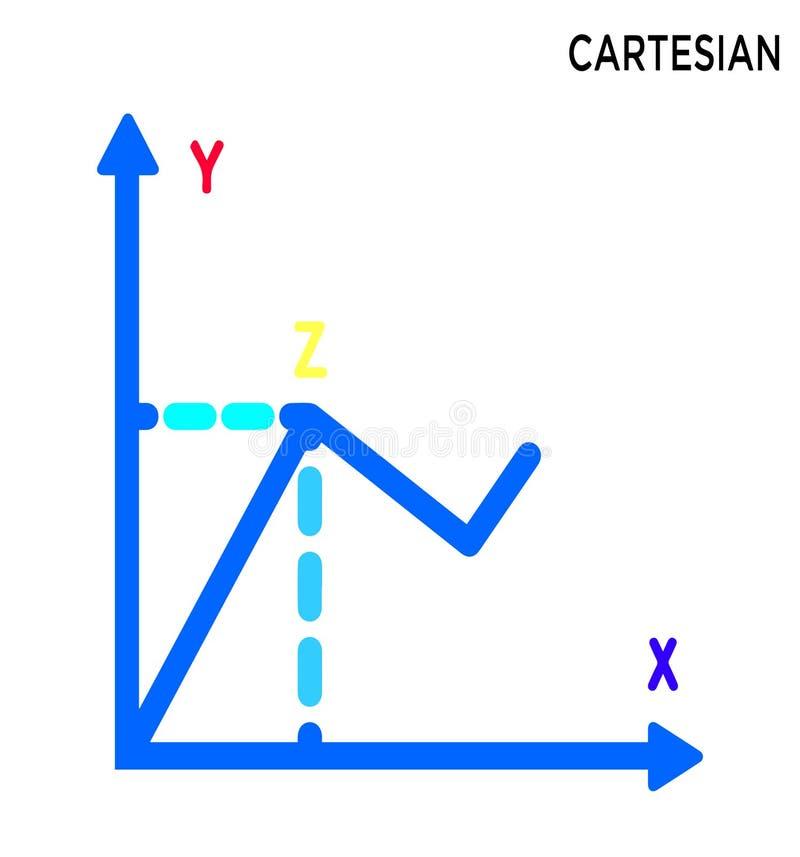 Het Cartesiaanse gecoördineerde editable ontwerp van het pictogramsymbool stock illustratie