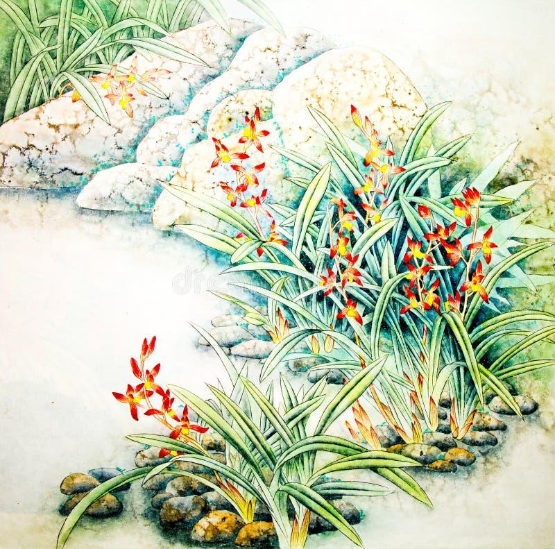 Het Chinese traditionele schilderen stock foto