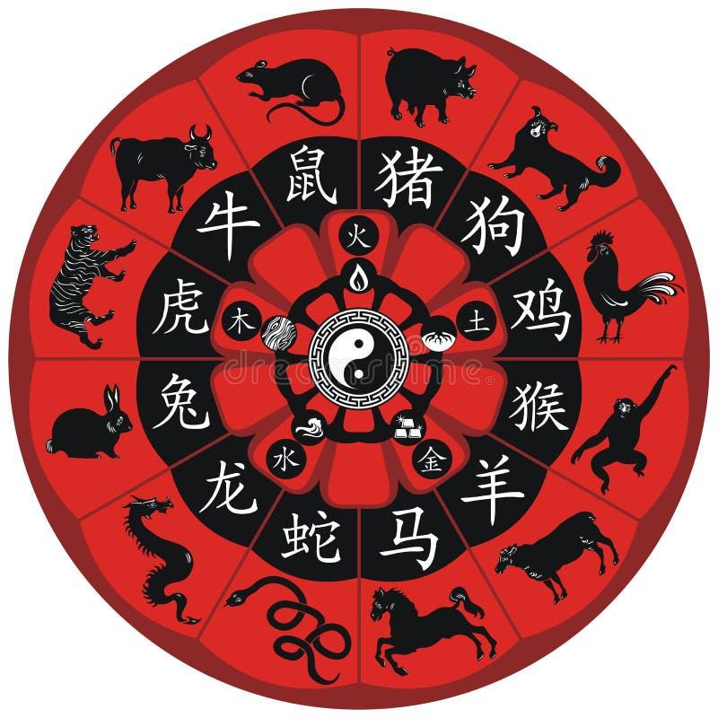 Het Chinese Wiel van de Dierenriem royalty-vrije illustratie