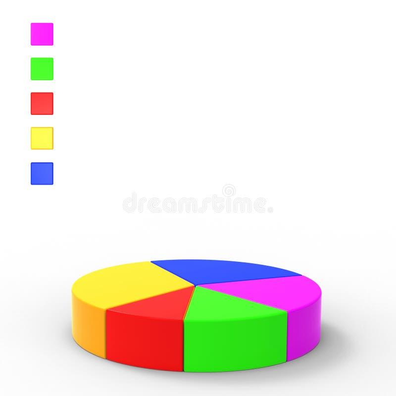 Het Cirkeldiagram wijst op Financieel verslag en Grafieken stock illustratie