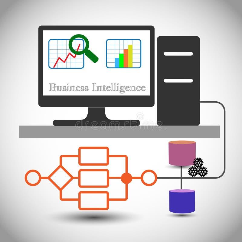 Het concept Bedrijfsintelligentiedashboard, vertegenwoordigt ook Analitisch Dashboard, royalty-vrije illustratie