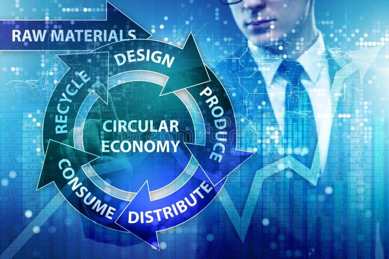 Het concept cirkeleconomie met zakenman stock afbeeldingen