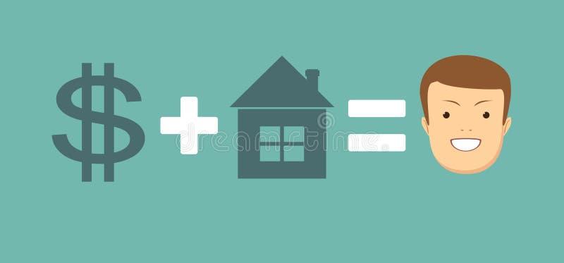 Het concept geld en huis brengt u geluk royalty-vrije illustratie
