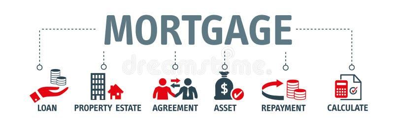 Het Concept van het de Betalingsbezit van de leningshypotheek vector illustratie