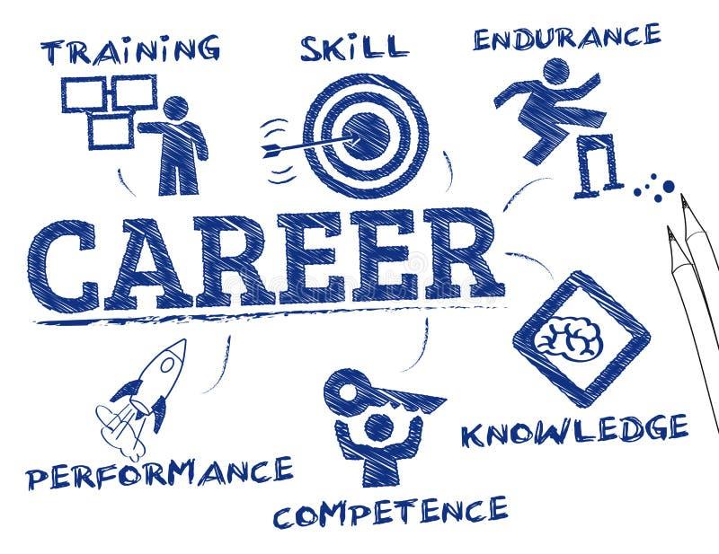 Het concept van de carrière stock illustratie