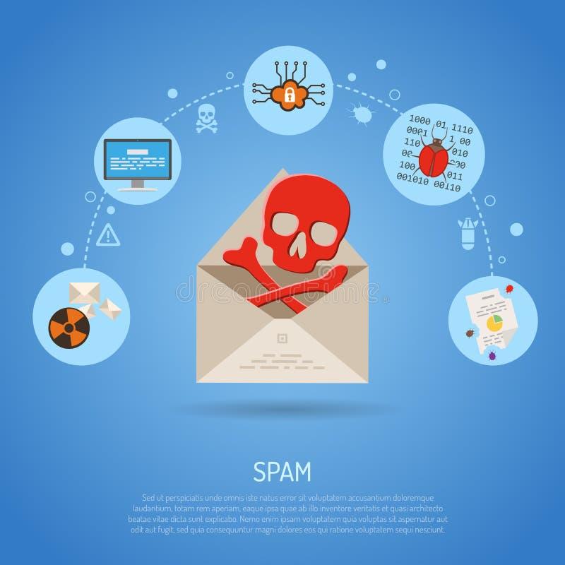 Het Concept van de Cybermisdaad met E-mailspam vector illustratie