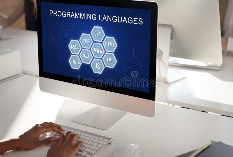 Het Concept van de de Ontwikkelaarsoftware van de Programmeertaalcodage royalty-vrije stock afbeelding