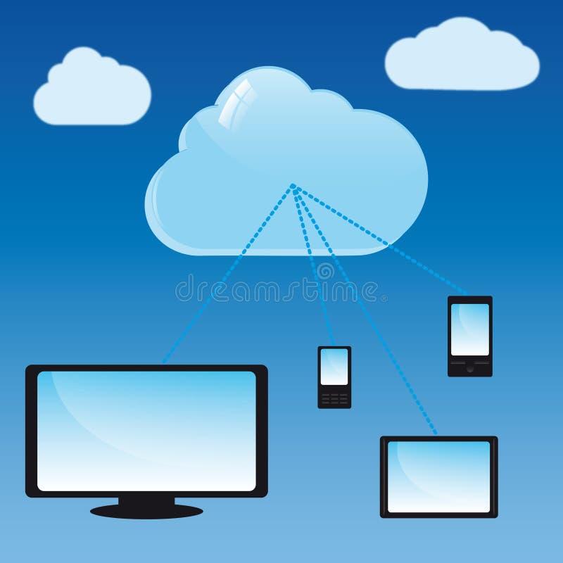 Het Concept van de Gegevensverwerking van de wolk royalty-vrije illustratie