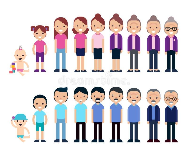 Het Concept van de generatiesopeenvolging vector illustratie