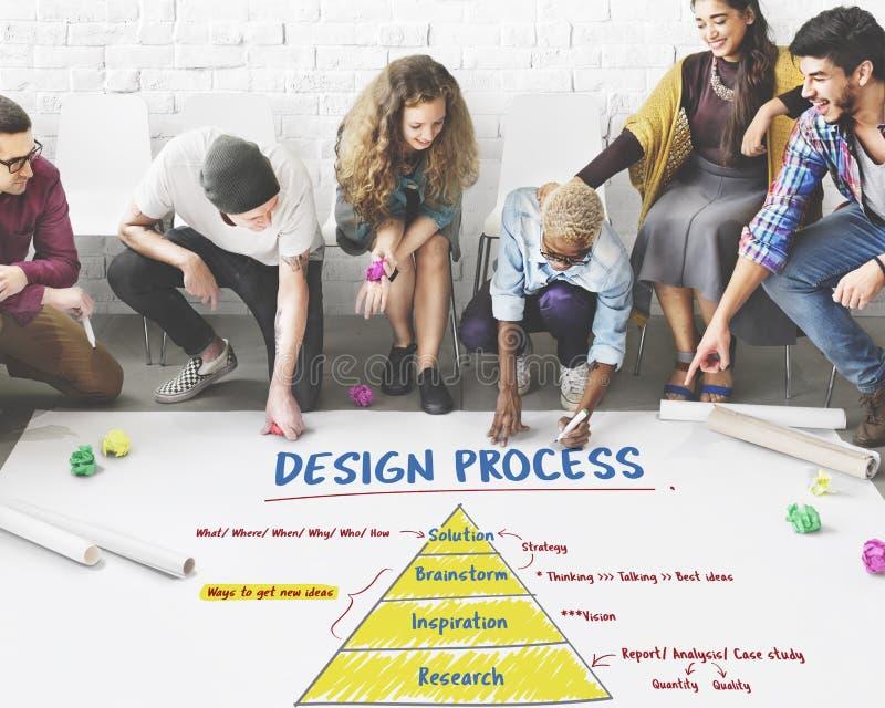 Het Concept van de het Planstrategie van de creativiteitinnovatie royalty-vrije stock afbeeldingen