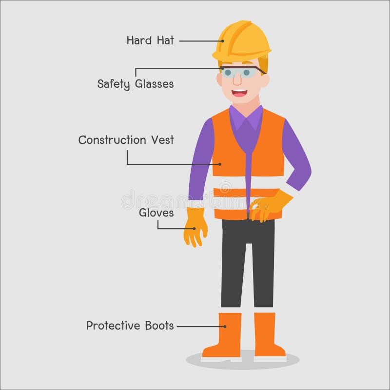 Het concept van de de Industrieveiligheid van het mensenkarakter stock illustratie
