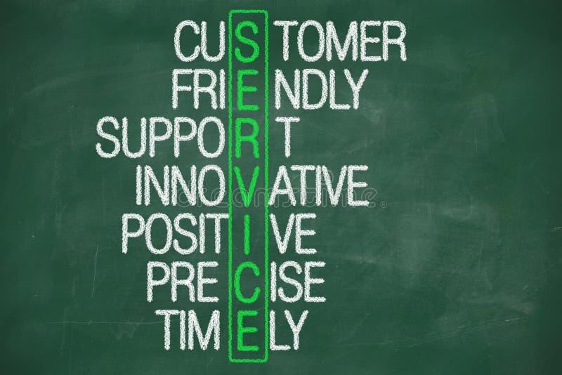 Het concept van de klantendienst op bord stock illustratie