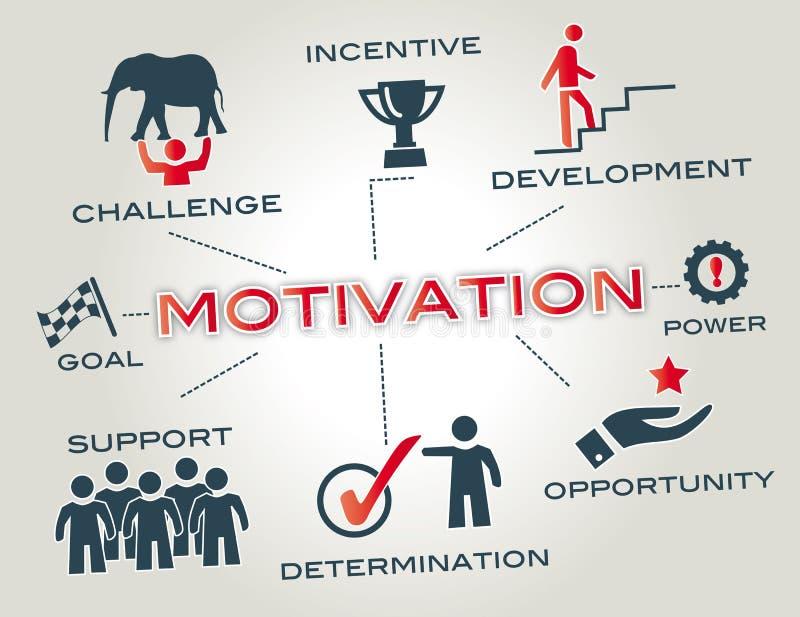 Het concept van de motivatie royalty-vrije illustratie