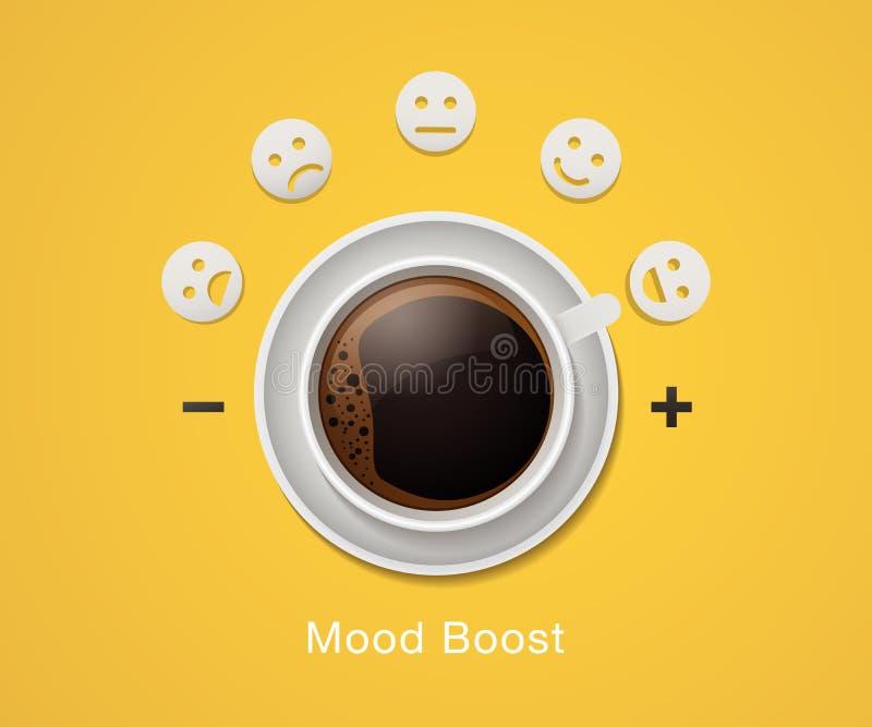 Het concept van de ochtenddrank Het vectorillustratieontwerp met koffie of de hete chocolade vormt op stemmingsschaal die op best vector illustratie