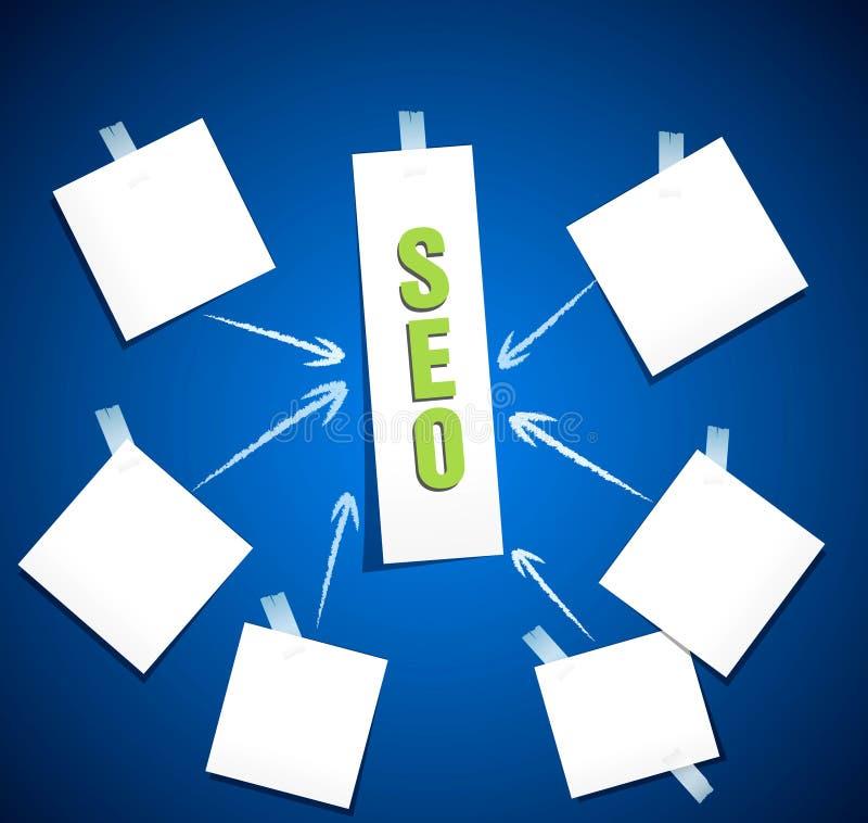 Het concept van de optimalisering SEO royalty-vrije illustratie