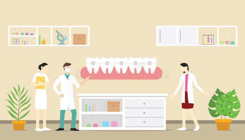 Het concept van de orthodontietandarts met teamarts en verpleegster mensentanden met moderne vlakke stijl - vector vector illustratie