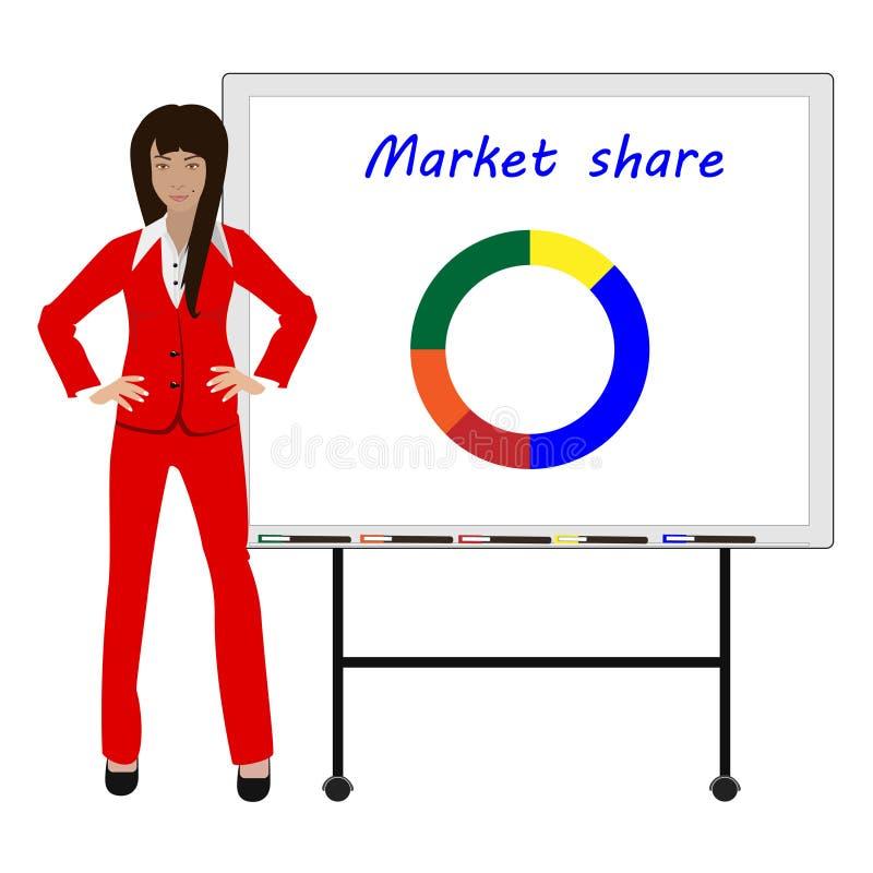 Het concept van de presentatie royalty-vrije illustratie