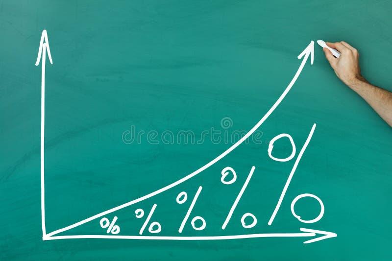 Het concept van de rentegroei stock illustratie