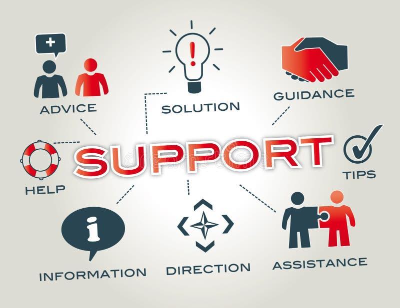 Het concept van de steun vector illustratie