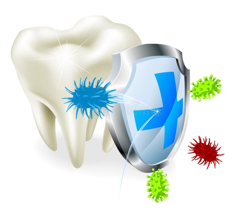 Het concept van de tand en van het schild royalty-vrije illustratie