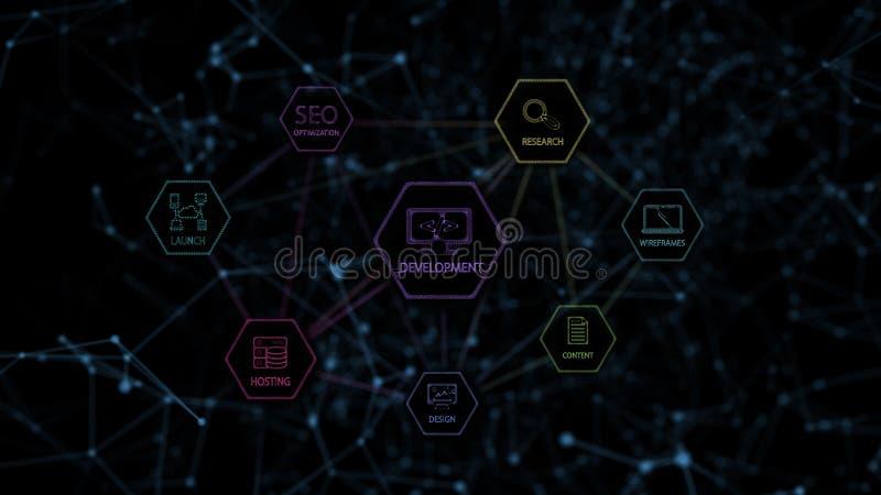 Het concept van de Webontwikkeling - schema van Webontwikkelingsproces vector illustratie