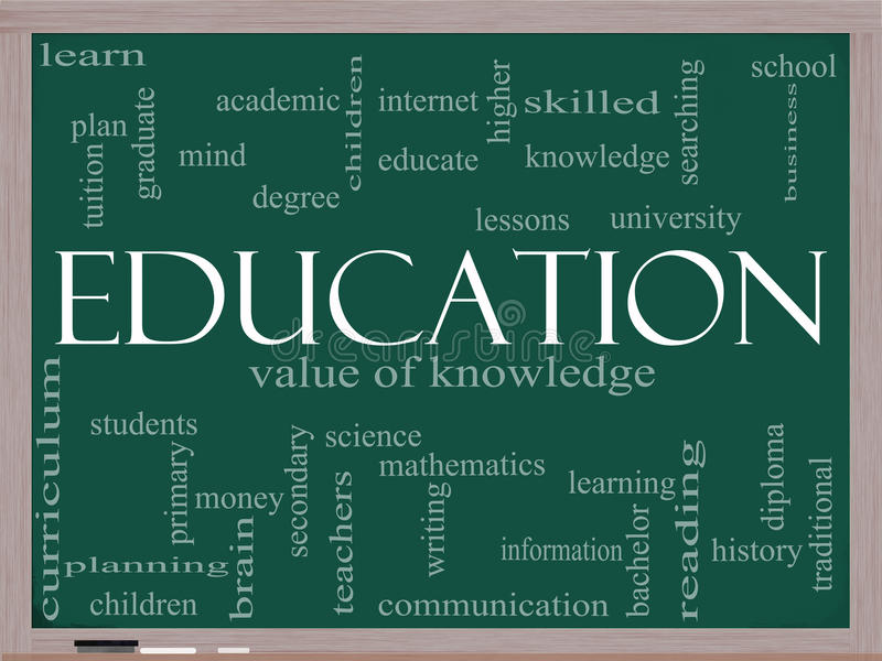 Het Concept van de Wolk van Word van het onderwijs op een bord stock illustratie