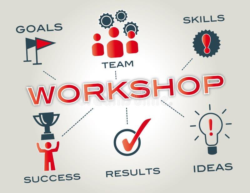 Het Concept van de workshop vector illustratie
