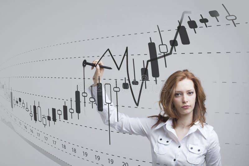Het Concept van financiëngegevens Vrouw die met Analytics werken De informatie van de grafiekgrafiek met Japanse kaarsen over het royalty-vrije stock afbeelding