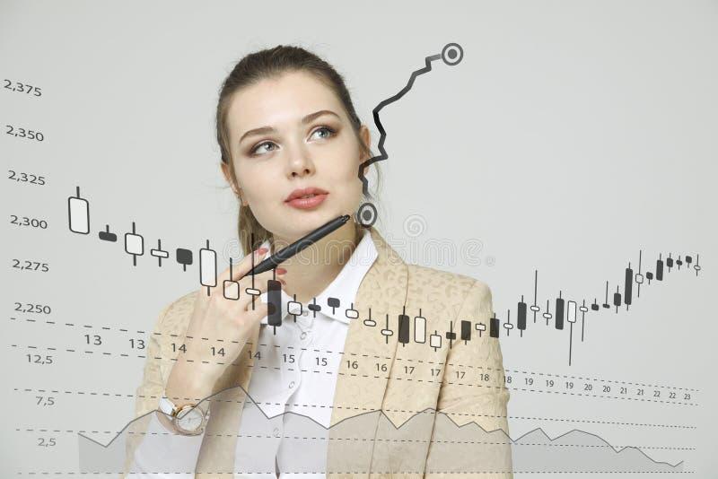Het Concept van financiëngegevens Vrouw die met Analytics werken De informatie van de grafiekgrafiek met Japanse kaarsen over het stock fotografie