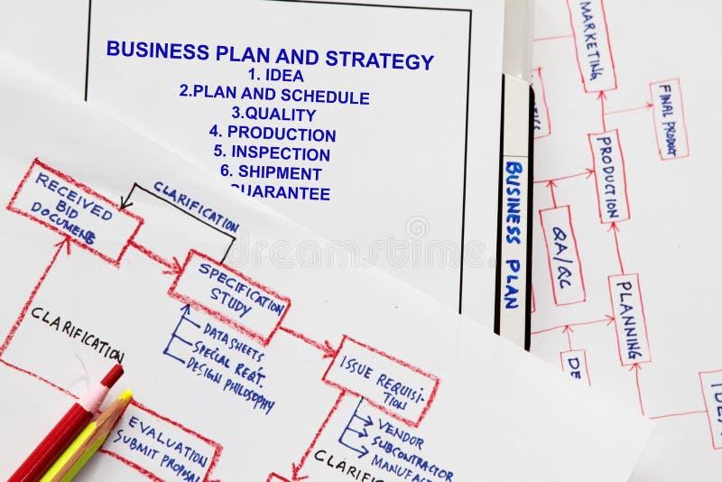 Het concept van het businessplan stock foto's