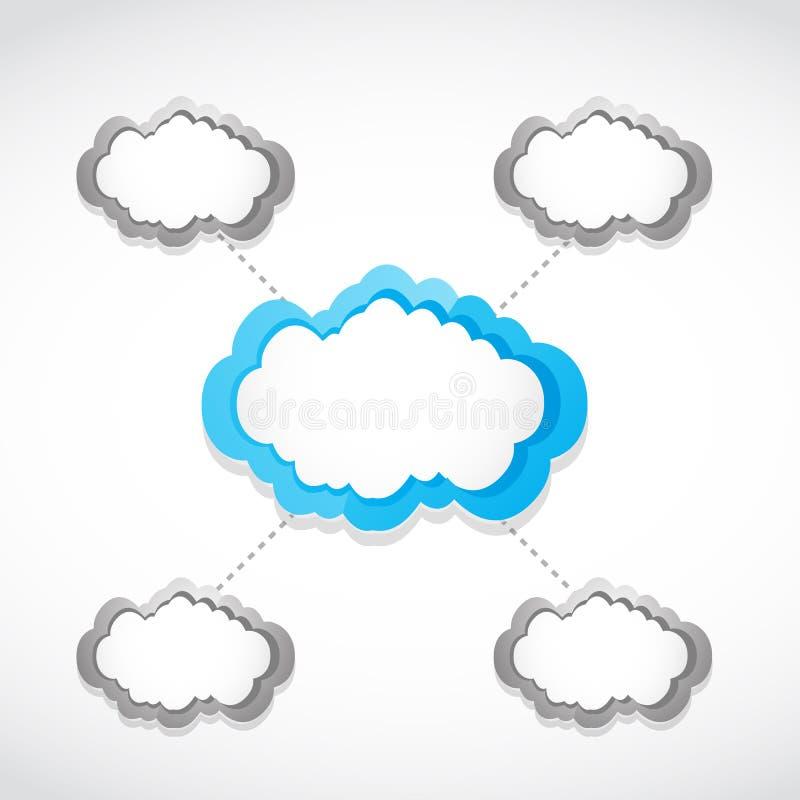 Het concept van het de gegevensverwerkingsvoorzien van een netwerk van de wolk vector illustratie