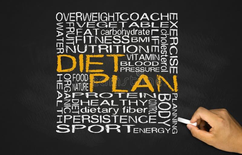 Het concept van het dieetplan royalty-vrije stock fotografie