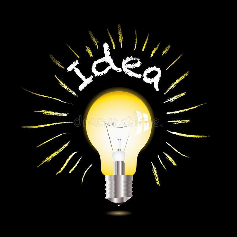 Het concept van het idee stock illustratie