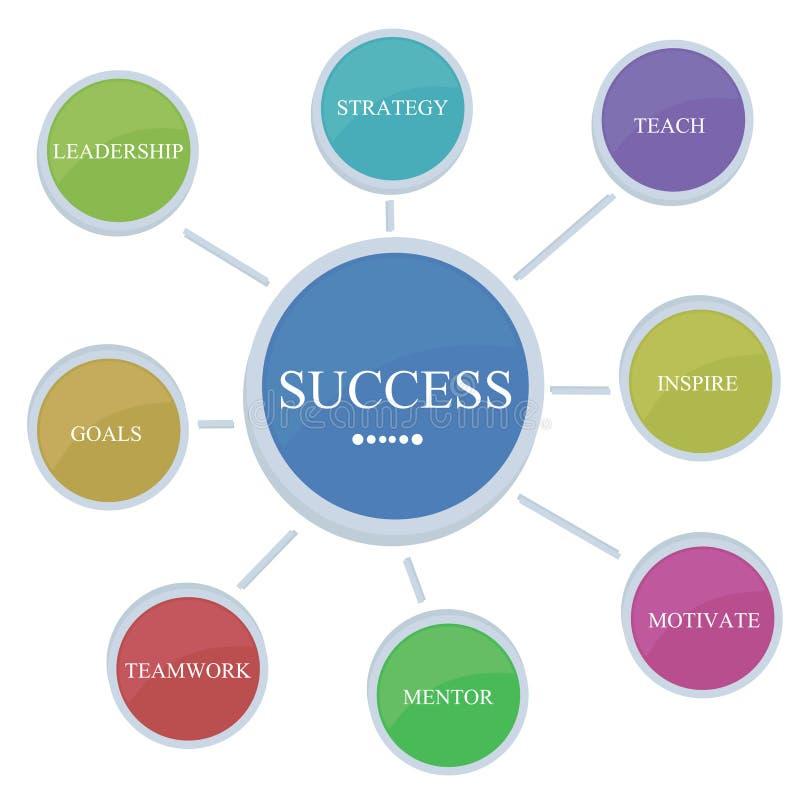 Het concept van het succes royalty-vrije illustratie