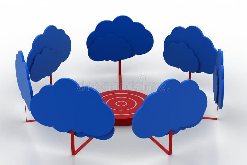 Het concept van het wolkendoel stock illustratie
