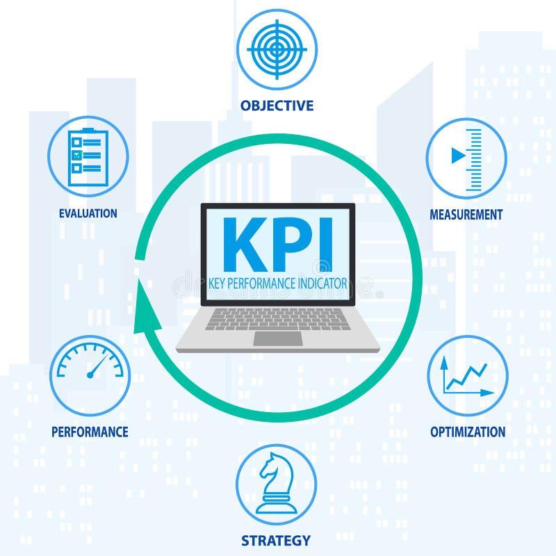 Het concept van Infographickpi met de marketing van pictogrammen Zeer belangrijke prestatie-indicatorsbanner voor zaken stock illustratie