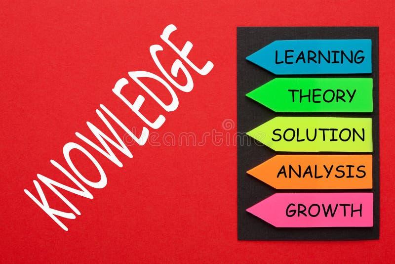 Het Concept van het kennisdiagram royalty-vrije stock fotografie