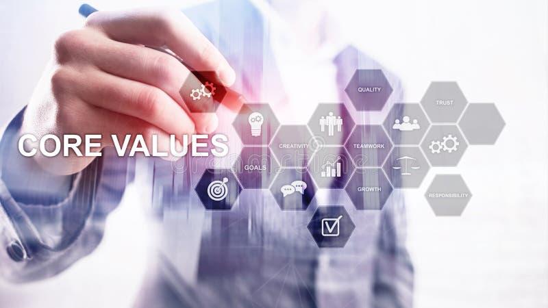 Het concept van kernwaarden op het virtuele scherm Bedrijfs en financiënoplossingen royalty-vrije stock afbeeldingen