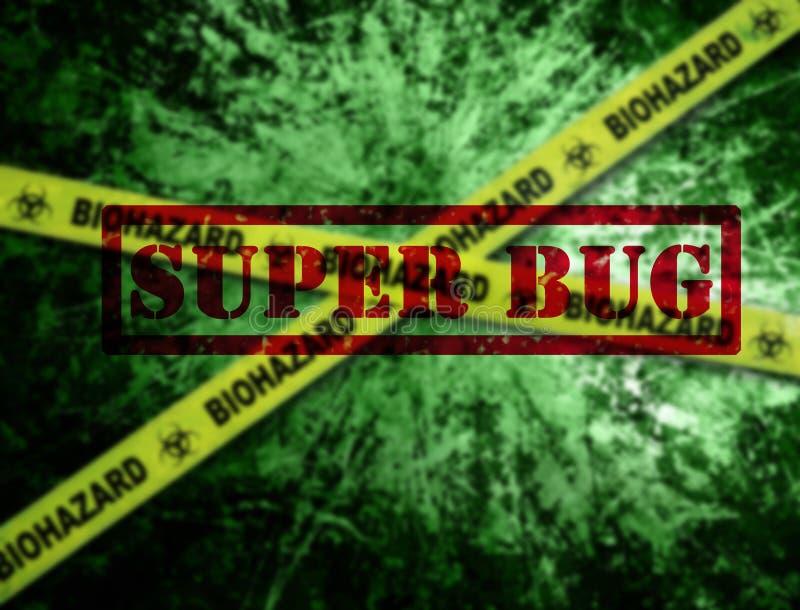Het concept van SuperBugbacteriën stock illustratie