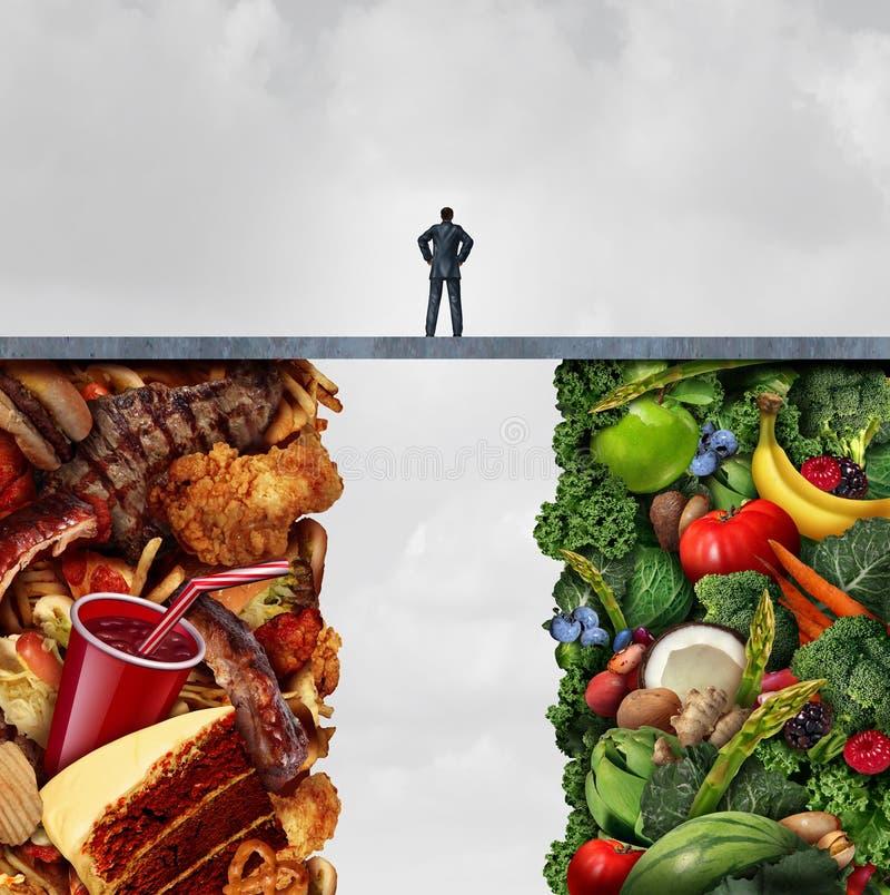 Het Concept van het voedseldieet royalty-vrije illustratie