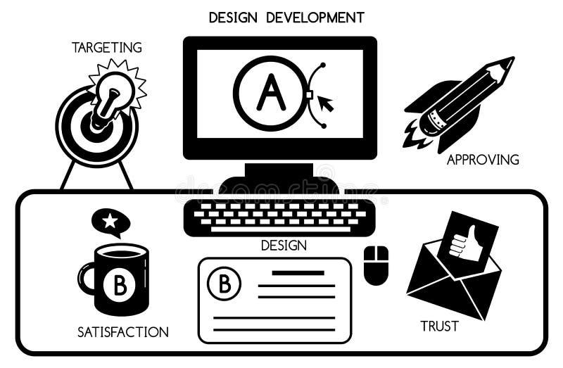 Het conceptenachtergrond van de ontwerpontwikkeling, eenvoudige stijl vector illustratie