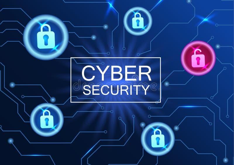 Het conceptenaffiche van de Cyberveiligheid Antivirusnetwerk, royalty-vrije illustratie