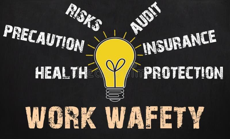 Het Conceptenbord van de het werkveiligheid - gloeilamp met tekst stock afbeeldingen