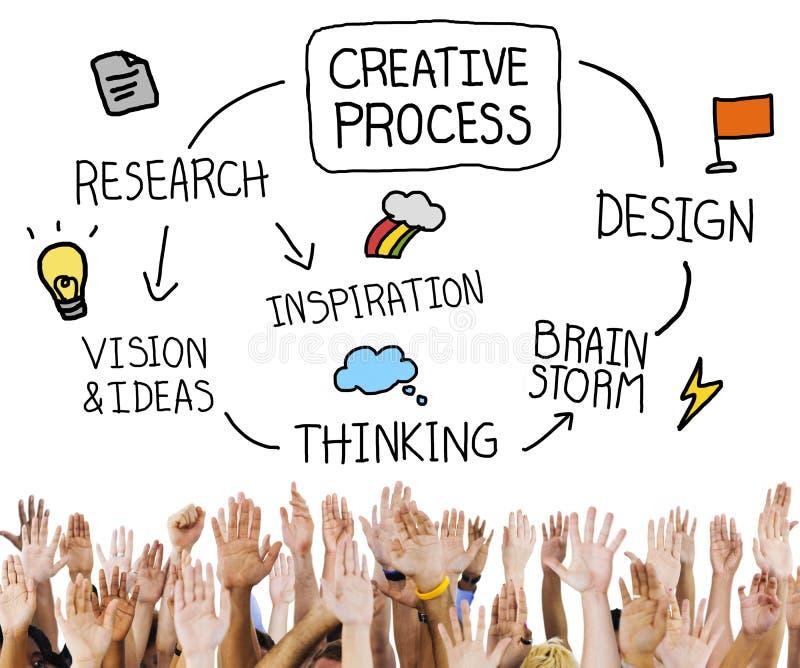 Het creatieve Concept van de de Ideeëninspiratie van de Procescreativiteit royalty-vrije stock foto