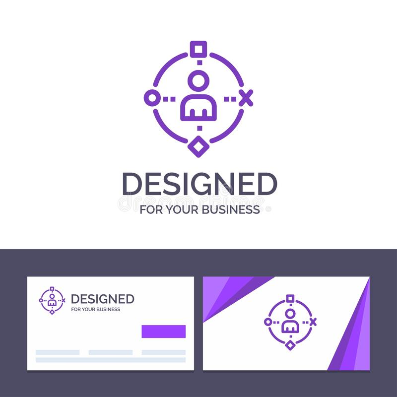 Het creatieve Visitekaartje en Embleem Omringende malplaatje, Gebruiker, Technologie, ervaart Vectorillustratie vector illustratie