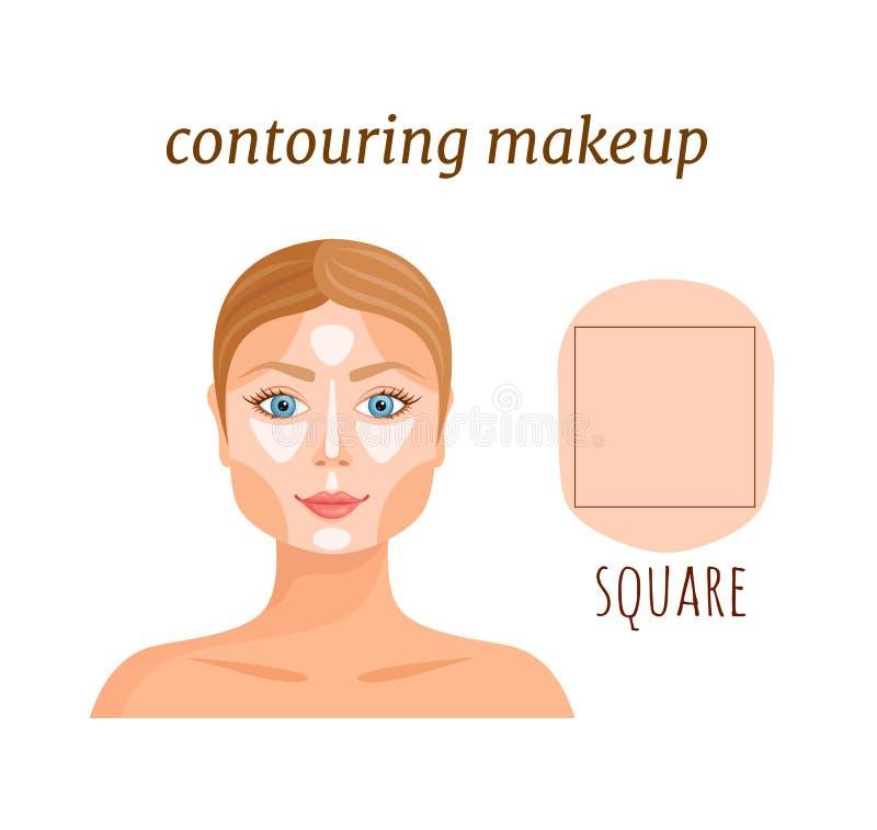 Het de contouren aangeven van van gids voor een vierkant gezicht Vector royalty-vrije illustratie